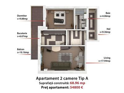 Apartamente de vanzare in Iasi
